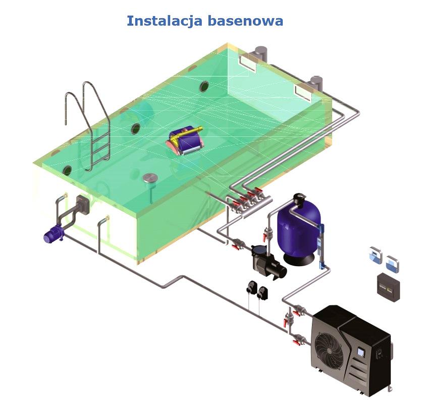 Filtr do basenu - filtr piaskowy do basenu - instalacja basenowa