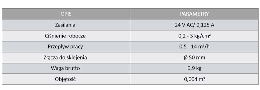 """Hydrauliczny zawór bezpieczeństwa do zaworów automatycznych Tebas 1 1/2"""" i 2"""" - dane"""